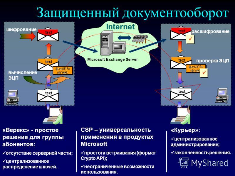 Internet вычисление ЭЦП text шифрование Microsoft Exchange Server text @;o)J)Г(?л (&(*(#Xl; text text @;o)J)Г(?л (&(*(#Xl; text расшифрование проверка ЭЦП «Курьер»: централизованное администрирование; законченность решения. «Верекс» - простое решение