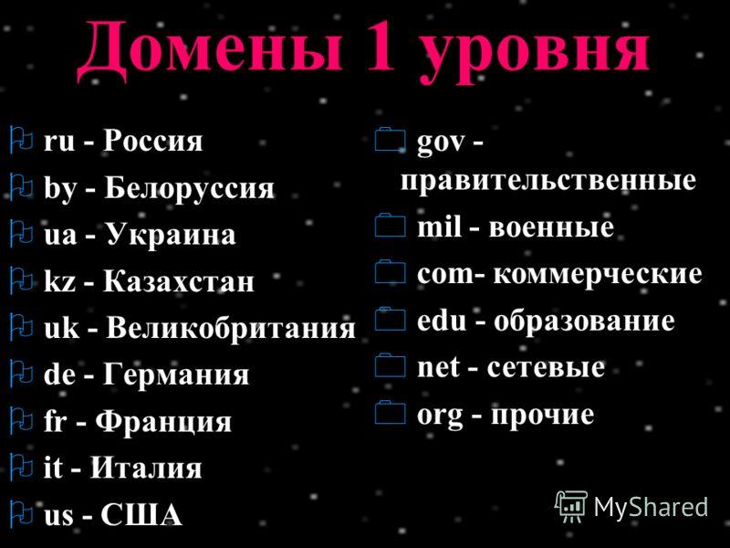Группы пользователей назначают доменные имена определенным областям сети - доменам. Примеры: DNS-адресация www.mmedia.microsoft.com домен 1 уровня домен 2 уровня домен 3 уровня Имя сервера www.yandex.ru, www.rambler.ru