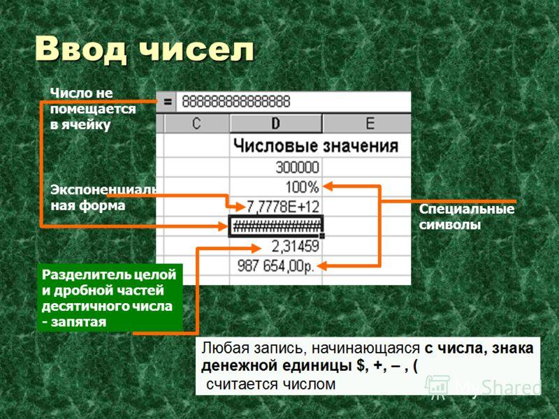 Ввод чисел Экспоненциаль ная форма Специальные символы Число не помещается в ячейку Разделитель целой и дробной частей десятичного числа - запятая