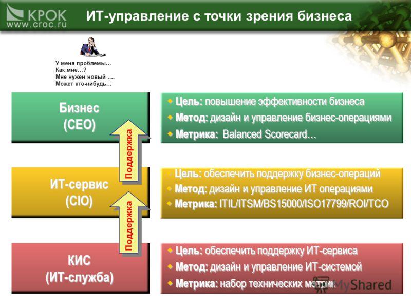 Бизнес (СЕО) Цель: повышение эффективности бизнеса Цель: повышение эффективности бизнеса Метод: дизайн и управление бизнес-операциями Метод: дизайн и управление бизнес-операциями Метрика: Balanced Scorecard… Метрика: Balanced Scorecard… ИТ-сервис (CI