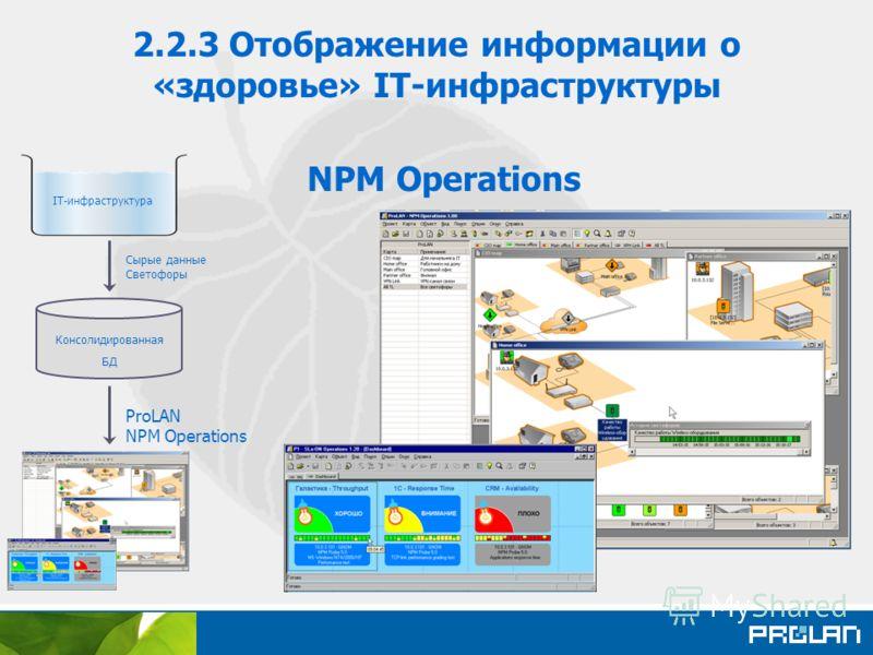 2.2.3 Отображение информации о «здоровье» IT-инфраструктуры NPM Operations Консолидированная БД ProLAN NPM Operations IT-инфраструктура Сырые данные Светофоры
