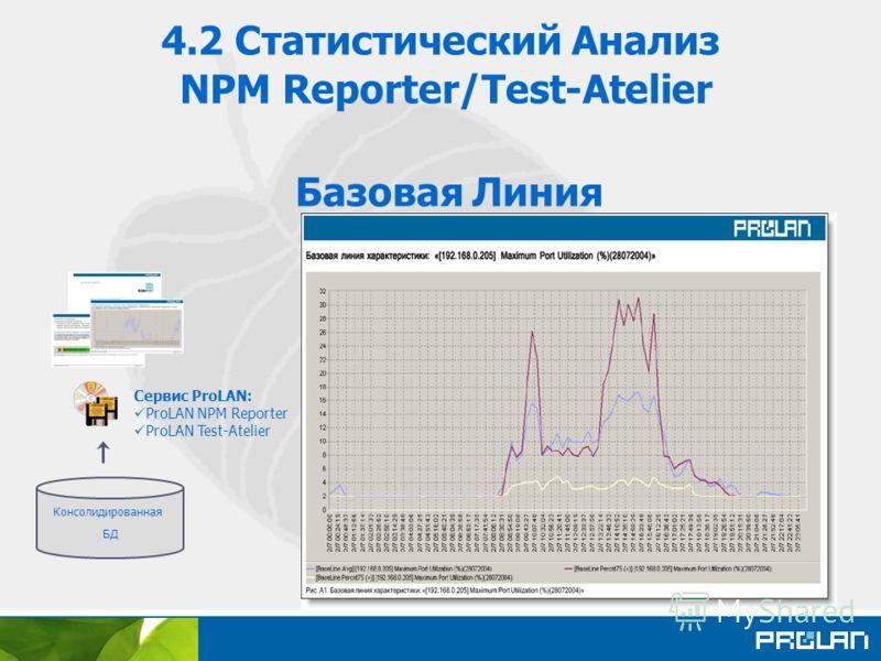 4.2 Статистический Анализ NPM Reporter/Test-Atelier Базовая Линия Консолидированная БД Сервис ProLAN: ProLAN NPM Reporter ProLAN Test-Atelier
