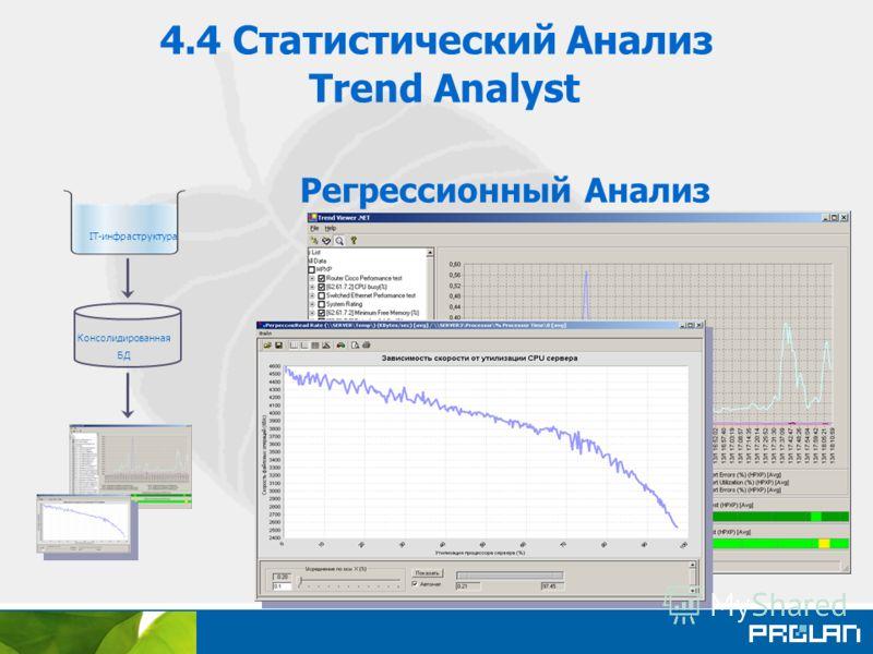 4.4 Статистический Анализ Trend Analyst Регрессионный Анализ IT-инфраструктура Консолидированная БД
