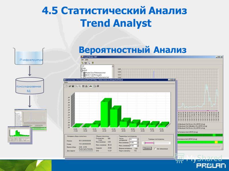 4.5 Статистический Анализ Trend Analyst Вероятностный Анализ IT-инфраструктура Консолидированная БД