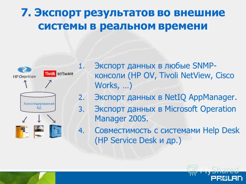 7. Экспорт результатов во внешние системы в реальном времени 1. Экспорт данных в любые SNMP- консоли (HP OV, Tivoli NetView, Cisco Works, …) 2. Экспорт данных в NetIQ AppManager. 3. Экспорт данных в Microsoft Operation Manager 2005. 4. Совместимость