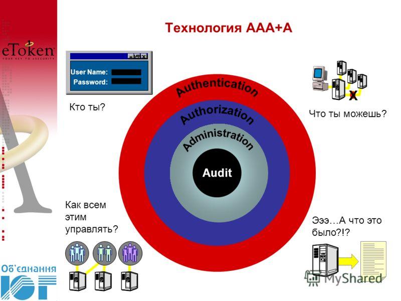 X Audit Кто ты? Что ты можешь? Как всем этим управлять? Эээ…А что это было?!? User Name: Password: x Технология ААА+А