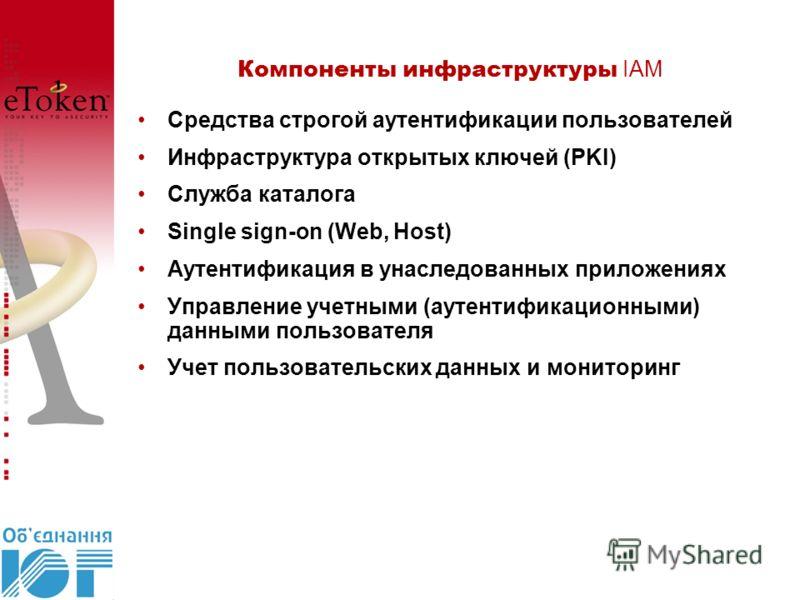 Компоненты инфраструктуры IAM Средства строгой аутентификации пользователей Инфраструктура открытых ключей (PKI) Служба каталога Single sign-on (Web, Host) Аутентификация в унаследованных приложениях Управление учетными (аутентификационными) данными