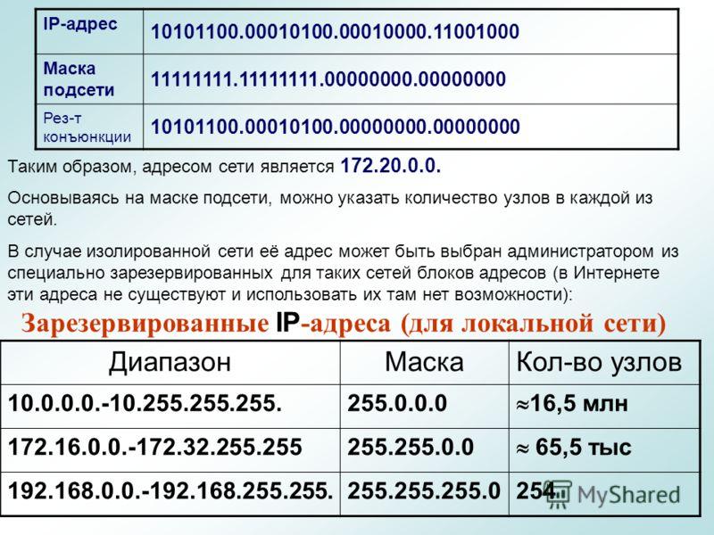 Таким образом, адресом сети является 172.20.0.0. Основываясь на маске подсети, можно указать количество узлов в каждой из сетей. В случае изолированной сети её адрес может быть выбран администратором из специально зарезервированных для таких сетей бл