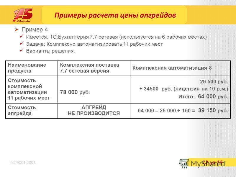 Примеры расчета цены апгрейдов 12 из 19 Пример 4 Имеется: 1С:Бухгалтерия 7.7 сетевая (используется на 6 рабочих местах) Задача: Комплексно автоматизировать 11 рабочих мест Варианты решения: Наименование продукта Комплексная поставка 7.7 сетевая верси