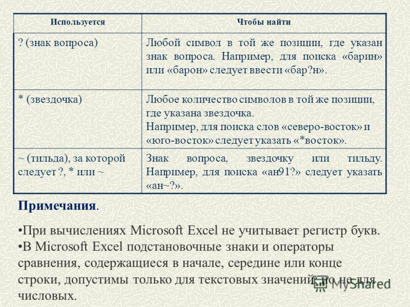 Примечания. При вычислениях Microsoft Excel не учитывает регистр букв. В Microsoft Excel подстановочные знаки и операторы сравнения, содержащиеся в начале, середине или конце строки, допустимы только для текстовых значений, но не для числовых. Исполь