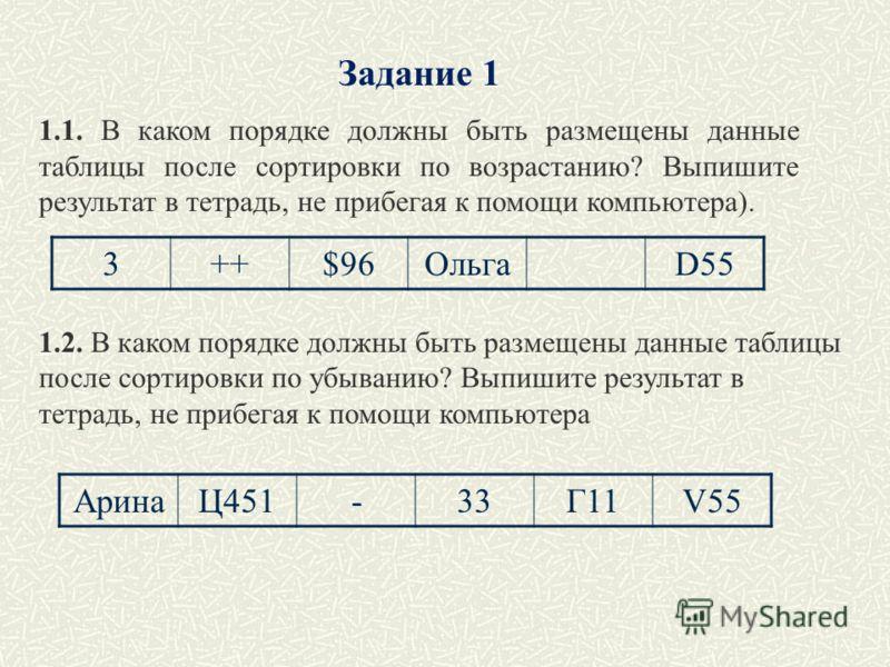 Задание 1 1.1. В каком порядке должны быть размещены данные таблицы после сортировки по возрастанию? Выпишите результат в тетрадь, не прибегая к помощи компьютера). 3++$96ОльгаD55 1.2. В каком порядке должны быть размещены данные таблицы после сортир