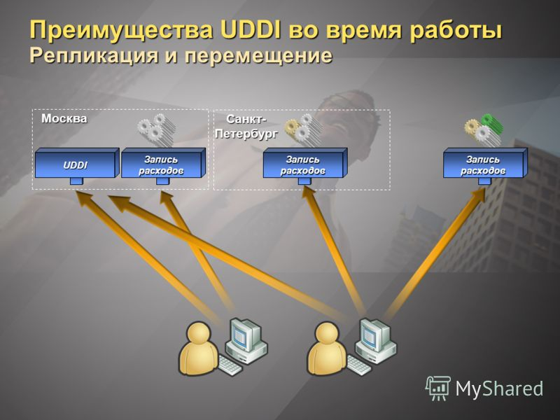 Преимущества UDDI во время работы Репликация и перемещение Москва Санкт- Петербург Запись расходов UDDI