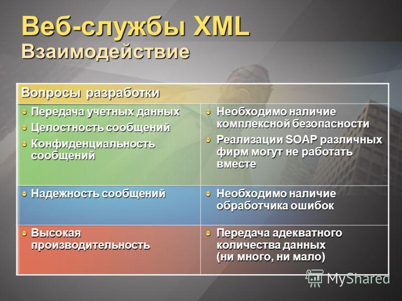 Веб-службы XML Взаимодействие Вопросы разработки Передача учетных данных Целостность сообщений Конфиденциальность сообщений Необходимо наличие комплексной безопасности Реализации SOAP различных фирм могут не работать вместе Надежность сообщений Необх
