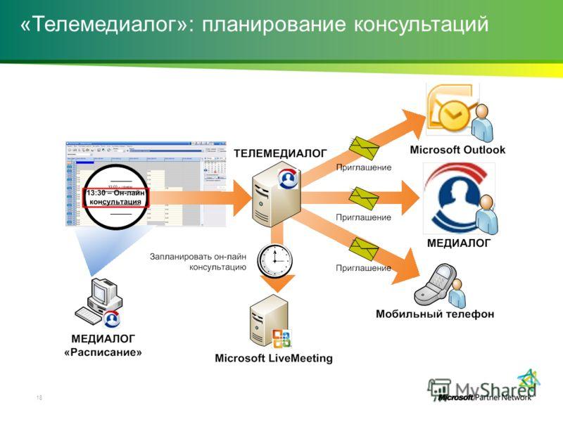 «Телемедиалог»: планирование консультаций 18