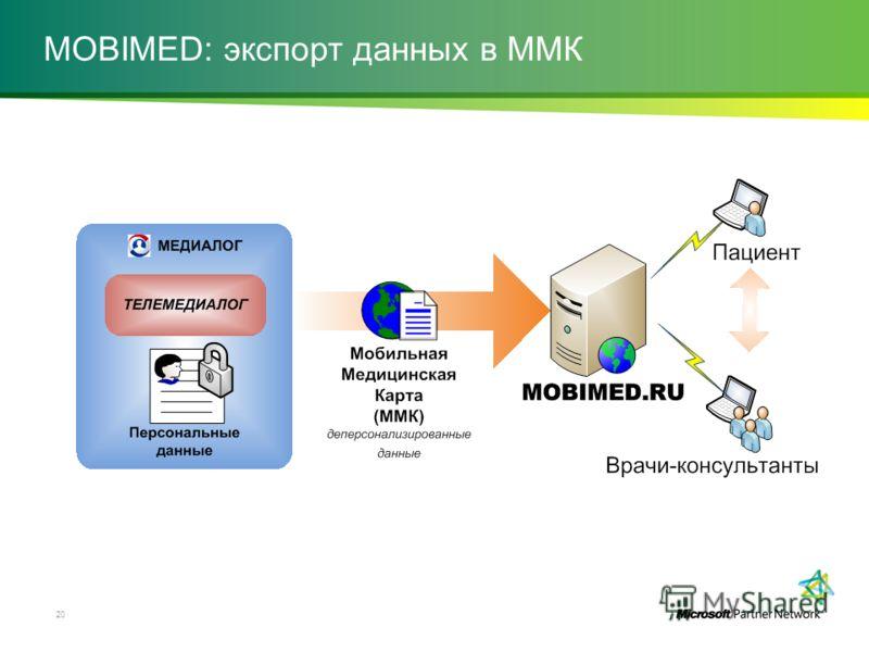 MOBIMED: экспорт данных в ММК 20