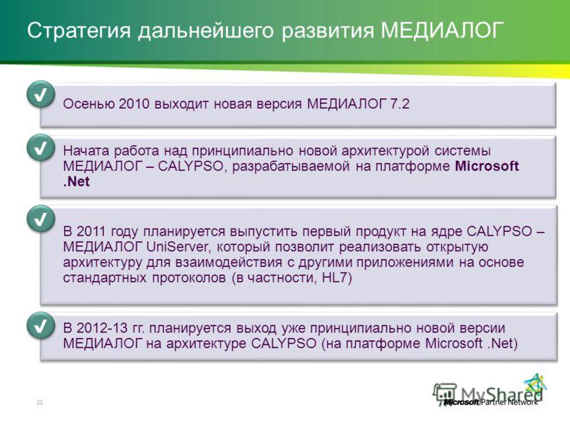 Стратегия дальнейшего развития МЕДИАЛОГ 23 Осенью 2010 выходит новая версия МЕДИАЛОГ 7.2 Начата работа над принципиально новой архитектурой системы МЕДИАЛОГ – CALYPSO, разрабатываемой на платформе Microsoft.Net В 2011 году планируется выпустить первы