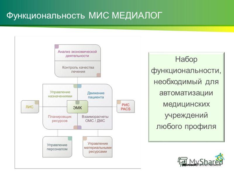 Функциональность МИС МЕДИАЛОГ Набор функциональности, необходимый для автоматизации медицинских учреждений любого профиля
