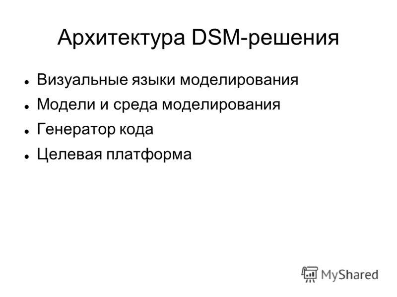 Архитектура DSM-решения Визуальные языки моделирования Модели и среда моделирования Генератор кода Целевая платформа
