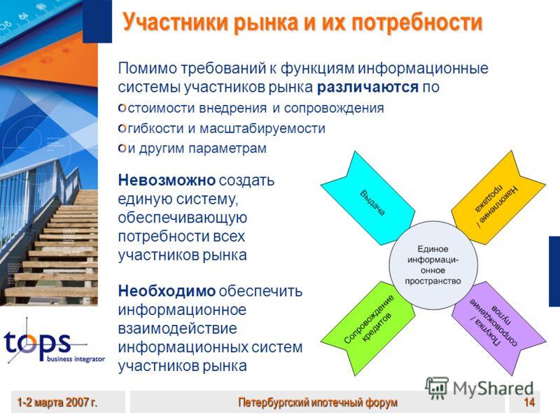 1-2 марта 2007 г.Петербургский ипотечный форум14 Участники рынка и их потребности Помимо требований к функциям информационные системы участников рынка различаются по стоимости внедрения и сопровождения гибкости и масштабируемости и другим параметрам
