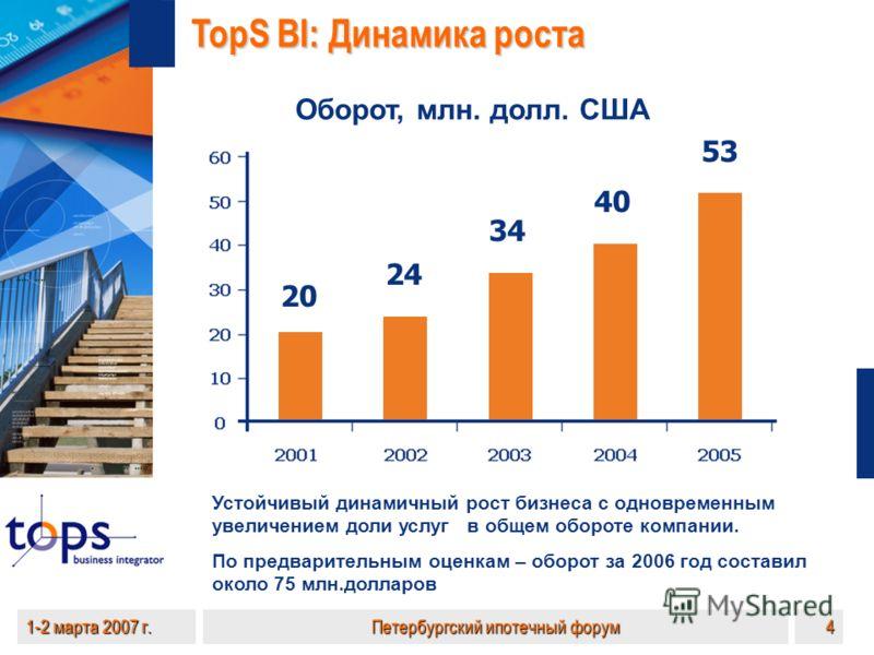 1-2 марта 2007 г.Петербургский ипотечный форум4 TopS BI: Динамика роста 20 24 34 40 53 Оборот, млн. долл. США Устойчивый динамичный рост бизнеса с одновременным увеличением доли услуг в общем обороте компании. По предварительным оценкам – оборот за 2