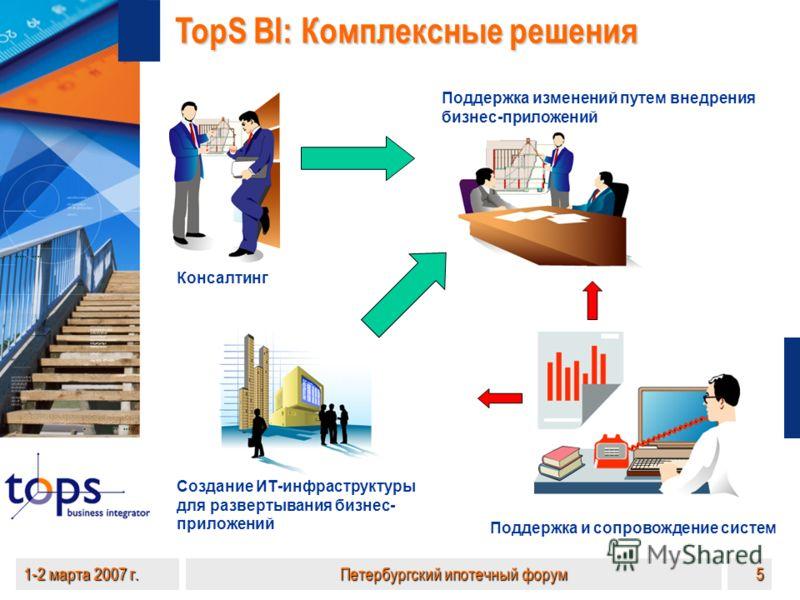 1-2 марта 2007 г.Петербургский ипотечный форум5 TopS BI: Комплексные решения Консалтинг Поддержка изменений путем внедрения бизнес-приложений Создание ИТ-инфраструктуры для развертывания бизнес- приложений Поддержка и сопровождение систем