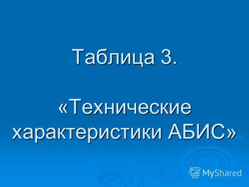 Таблица 3. «Технические характеристики АБИС»