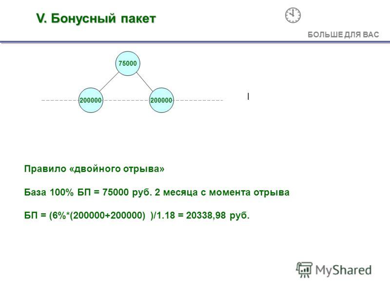 V. Бонусный пакет 75000 200000 Правило «двойного отрыва» База 100% БП = 75000 руб. 2 месяца с момента отрыва БП = (6%*(200000+200000) )/1.18 = 20338,98 руб. I А БОЛЬШЕ ДЛЯ ВАС