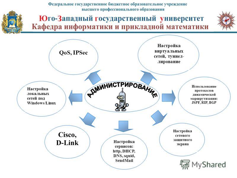 Настройка локальных сетей под Windows/Linux QoS, IPSec Использование протоколов динамической маршрутизации: JSPF, RIP, BGP Cisco, D-Link Настройка сервисов: http, DHCP, DNS, squid, SendMail Настройка сетевого защитного экрана Настройка виртуальных се