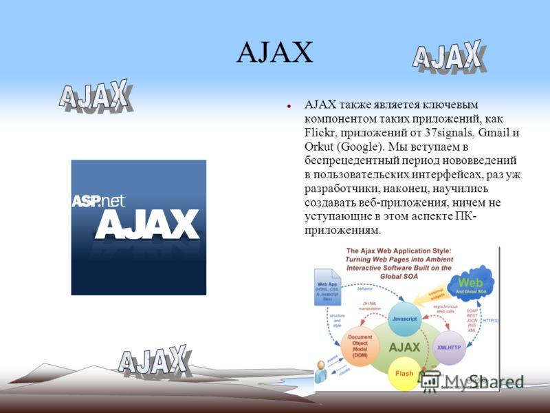 AJAX AJAX также является ключевым компонентом таких приложений, как Flickr, приложений от 37signals, Gmail и Orkut (Google). Мы вступаем в беспрецедентный период нововведений в пользовательских интерфейсах, раз уж разработчики, наконец, научились соз
