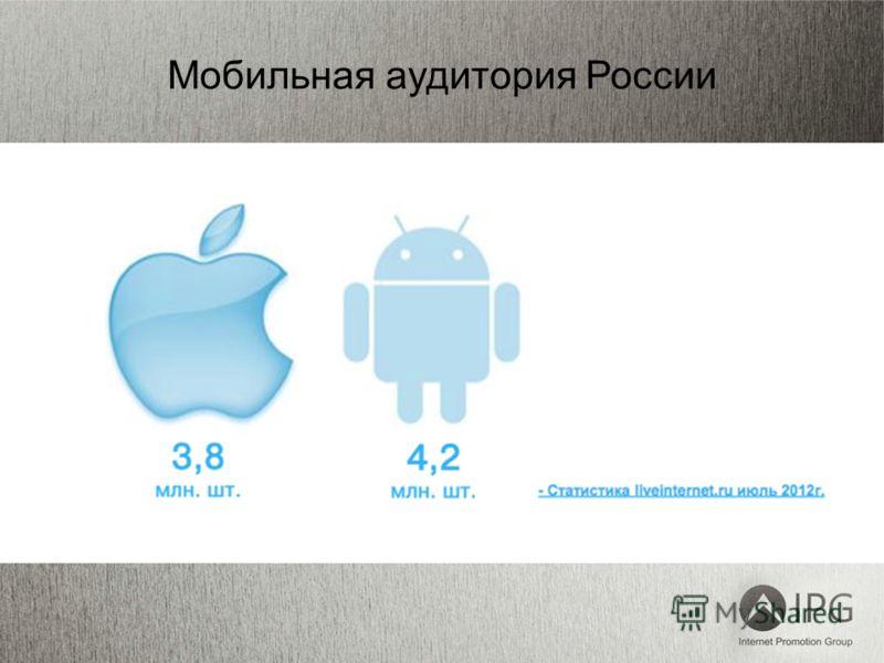 Мобильная аудитория России