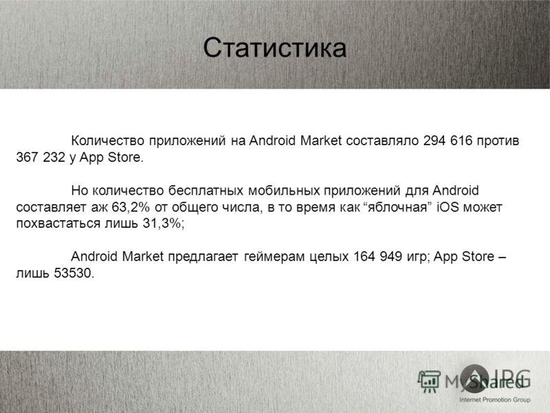 Статистика Количество приложений на Android Market составляло 294 616 против 367 232 у App Store. Но количество бесплатных мобильных приложений для Android составляет аж 63,2% от общего числа, в то время как яблочная iOS может похвастаться лишь 31,3%