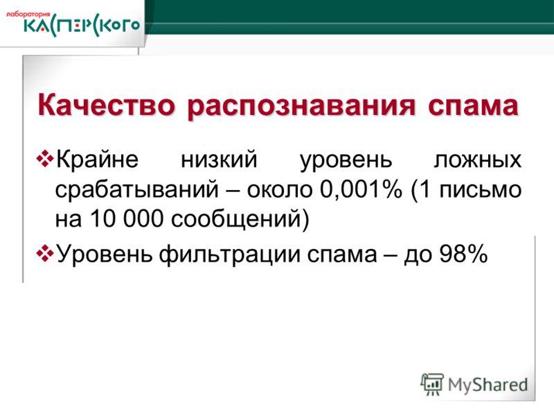 Kaspersky Labs 6 ht Annual Partner Conference · Turkey, June 2-6 2004 Kaspersky Labs 6 th Annual Partner Conference · Turkey, 2-6 June 2004 Качество распознавания спама Крайне низкий уровень ложных срабатываний – около 0,001% (1 письмо на 10 000 сооб