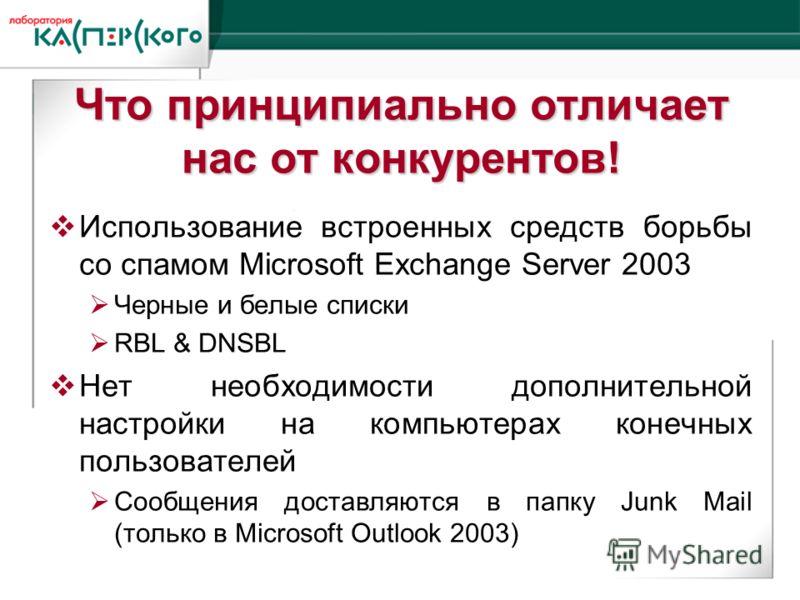 Kaspersky Labs 6 ht Annual Partner Conference · Turkey, June 2-6 2004 Kaspersky Labs 6 th Annual Partner Conference · Turkey, 2-6 June 2004 Что принципиально отличает нас от конкурентов! Использование встроенных средств борьбы со спамом Microsoft Exc