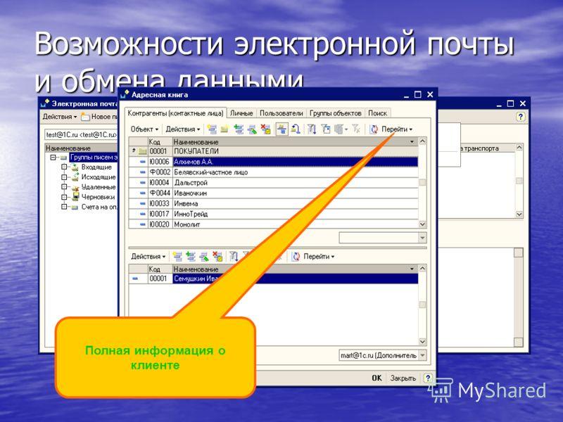 Возможности электронной почты и обмена данными Полная информация о клиенте