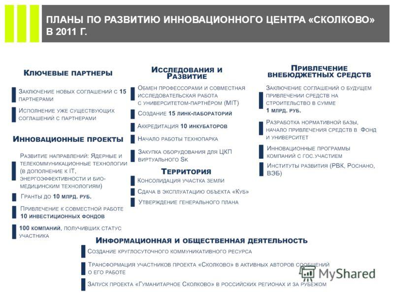 ПЛАНЫ ПО РАЗВИТИЮ ИННОВАЦИОННОГО ЦЕНТРА «СКОЛКОВО» В 2011 Г.