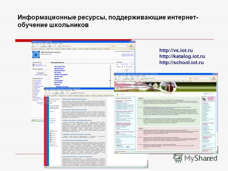 23 Информационные ресурсы, поддерживающие интернет- обучение школьников http://vs.iot.ru http://katalog.iot.ru http://school.iot.ru