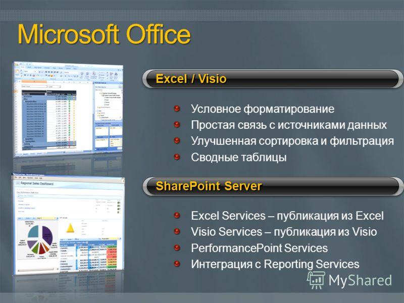 Excel / Visio Условное форматирование Простая связь с источниками данных Улучшенная сортировка и фильтрация Сводные таблицы SharePoint Server Excel Services – публикация из Excel Visio Services – публикация из Visio PerformancePoint Services Интеграц