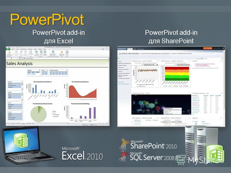 PowerPivot add-in для Excel PowerPivot add-in для SharePoint