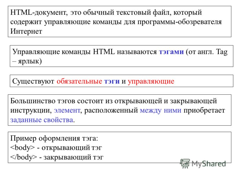 HTML-документ, это обычный текстовый файл, который содержит управляющие команды для программы-обозревателя Интернет Управляющие команды HTML называются тэгами (от англ. Tag – ярлык) Существуют обязательные тэги и управляющие Большинство тэгов состоит