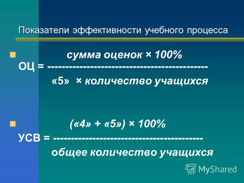 Показатели эффективности учебного процесса сумма оценок × 100% ОЦ = --------------------------------------------- «5» × количество учащихся («4» + «5») × 100% УСВ = ------------------------------------------ общее количество учащихся