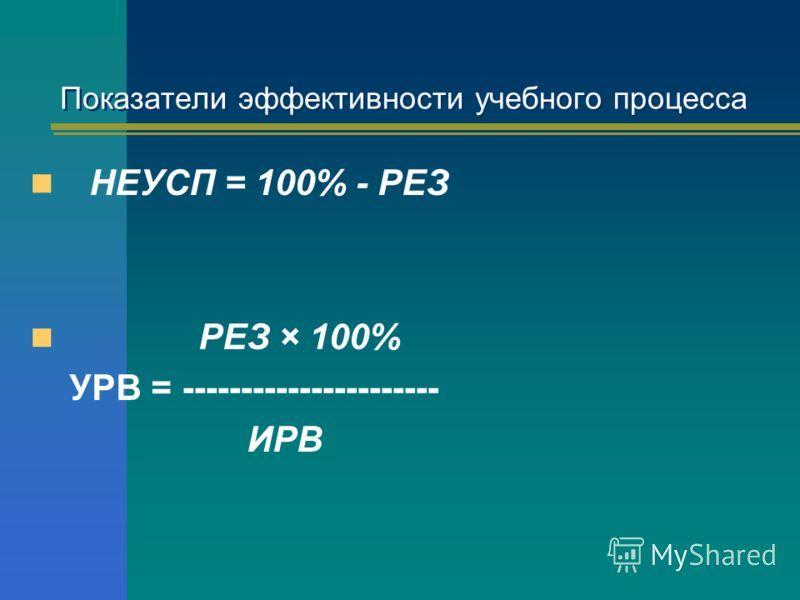 Показатели эффективности учебного процесса НЕУСП = 100% - РЕЗ РЕЗ × 100% УРВ = ---------------------- ИРВ