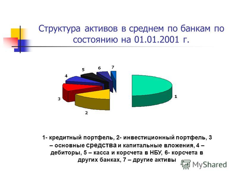 Оформление презентации Параметры настройки работы с презентацией. Представление чисел в диаграммах. Добавление рисунков. Использование Использование спецэффектов при форматировании текста. Настройка цветовой схемы. Настройка светотени.