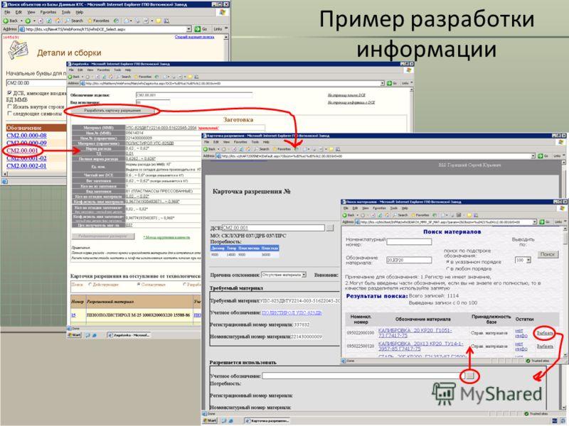 Пример разработки информации