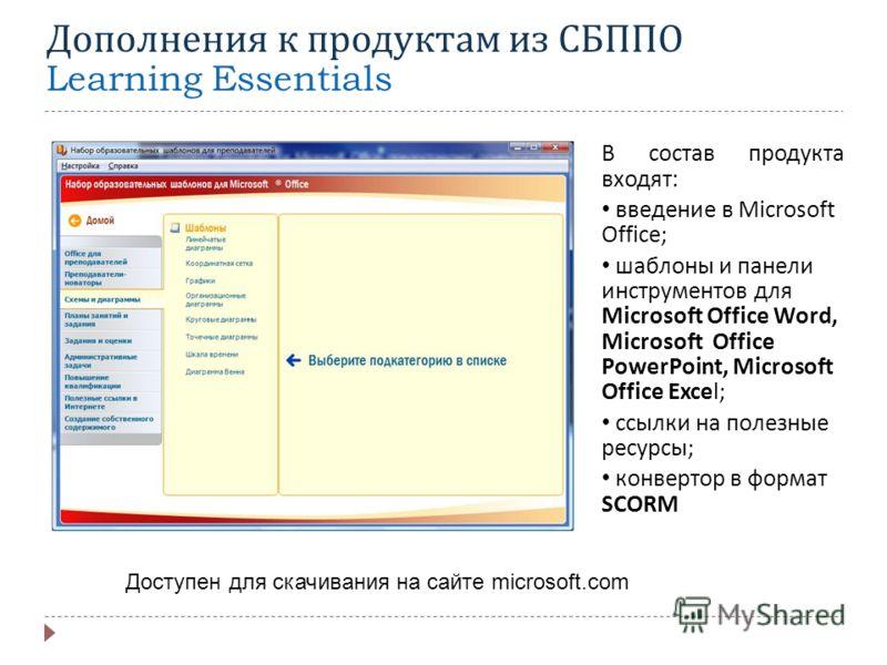 Дополнения к продуктам из СБППО Learning Essentials В состав продукта входят: введение в Microsoft Office; шаблоны и панели инструментов для Microsoft Office Word, Microsoft Office PowerPoint, Microsoft Office Excel; ссылки на полезные ресурсы; конве