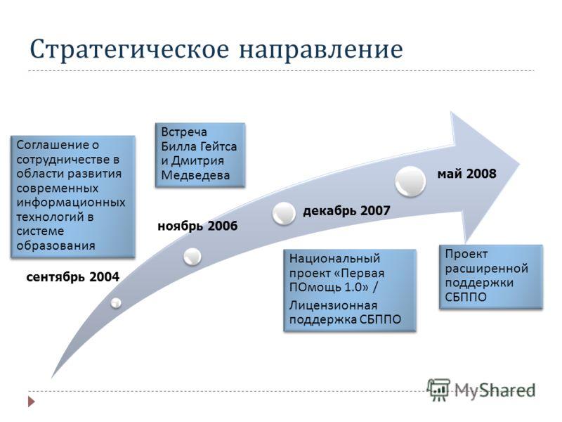 Стратегическое направление сентябрь 2004 ноябрь 2006 декабрь 2007 май 2008 Соглашение о сотрудничестве в области развития современных информационных технологий в системе образования Встреча Билла Гейтса и Дмитрия Медведева Национальный проект « Перва