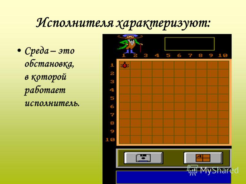 Исполнителя характеризуют: Система команд исполнителя – набор понятных исполнителю команд.