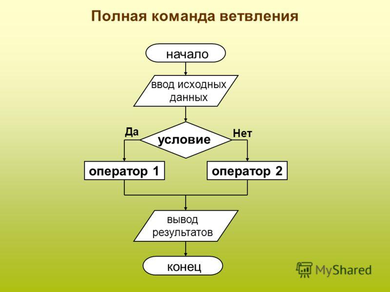 Алгоритм называется разветвляющимся, если порядок выполнения шагов алгоритма изменяется в зависимости от заданных условий.
