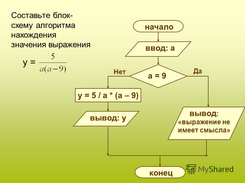 Примеры решения задач