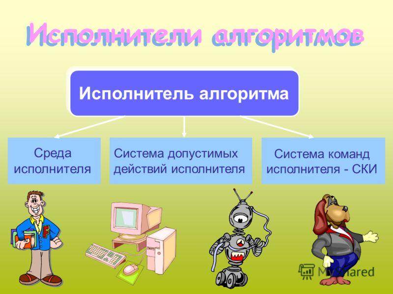 Информационная модель- это описание в той или иной форме объекта моделирования. Объектом моделирования являются целенаправленные действия исполнителя. Алгоритм является информационной моделью или алгоритмической.