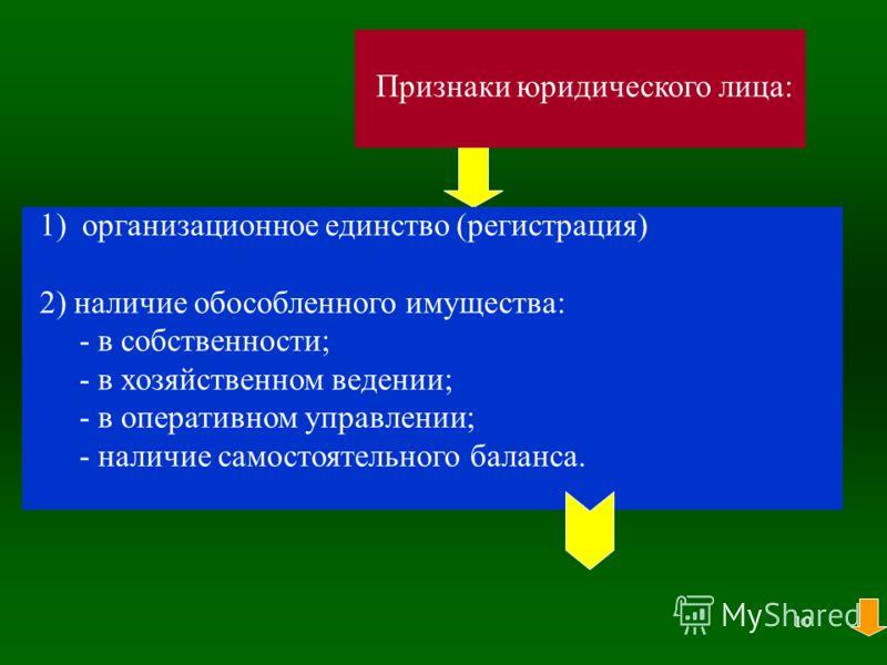 10 Признаки юридического лица: 1) организационное единство (регистрация) 2) наличие обособленного имущества: - в собственности; - в хозяйственном ведении; - в оперативном управлении; - наличие самостоятельного баланса.